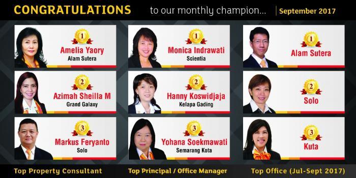 Monthly Champion September 2017