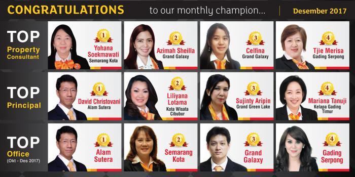 Monthly Champion December 2017